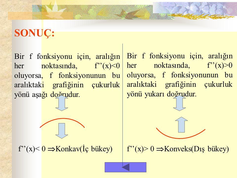 SONUÇ: Bir f fonksiyonu için, aralığın her noktasında, f''(x)<0 oluyorsa, f fonksiyonunun bu aralıktaki grafiğinin çukurluk yönü aşağı doğrudur.