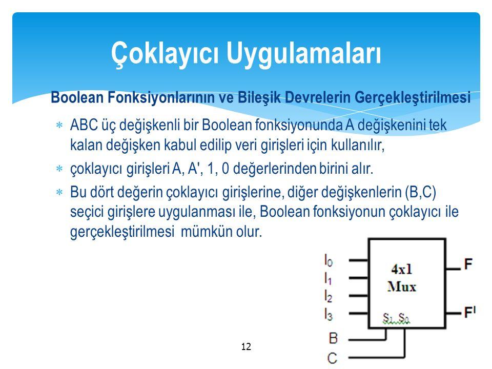  ABC üç değişkenli bir Boolean fonksiyonunda A değişkenini tek kalan değişken kabul edilip veri girişleri için kullanılır,  çoklayıcı girişleri A, A