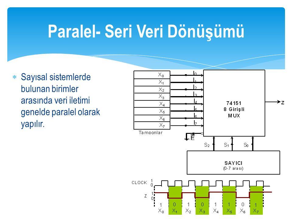  Sayısal sistemlerde bulunan birimler arasında veri iletimi genelde paralel olarak yapılır. 13 Paralel- Seri Veri Dönüşümü