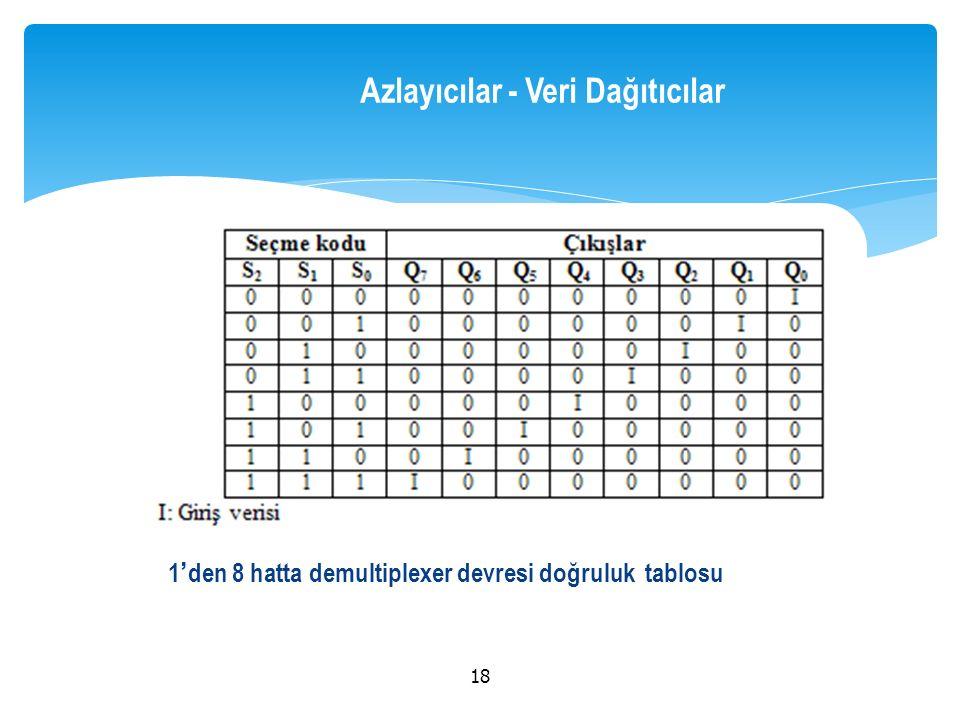 18 Azlayıcılar - Veri Dağıtıcılar 1'den 8 hatta demultiplexer devresi doğruluk tablosu
