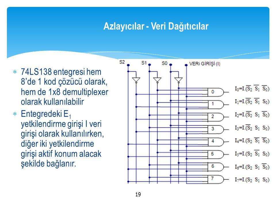  74LS138 entegresi hem 8'de 1 kod çözücü olarak, hem de 1x8 demultiplexer olarak kullanılabilir  Entegredeki E 1 yetkilendirme girişi I veri girişi