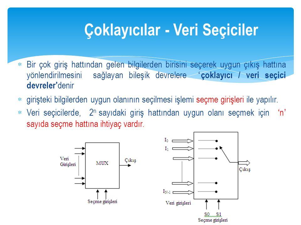 Sayısal sistemlerde bulunan birimler arasında veri iletimi genelde paralel olarak yapılır.