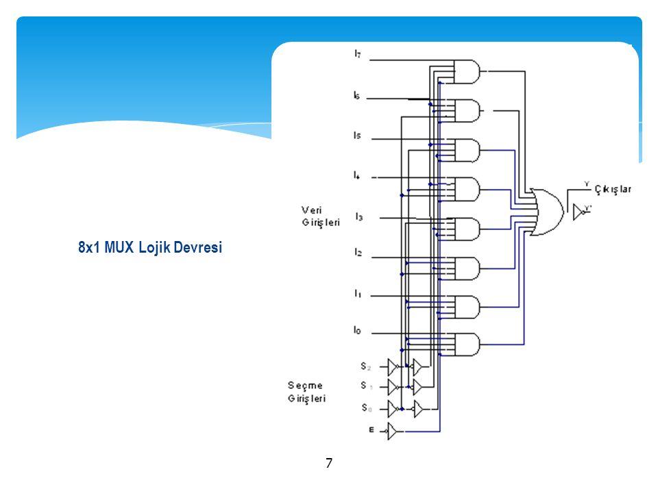  Multipleksırları paralel bağlayarak giriş sayısını artırmak mümkündür.