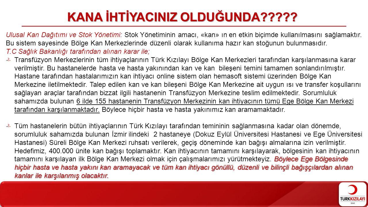 KANA İHTİYACINIZ OLDUĞUNDA????? Ulusal Kan Dağıtımı ve Stok Yönetimi: Stok Yönetiminin amacı, «kan» ın en etkin biçimde kullanılmasını sağlamaktır. Bu