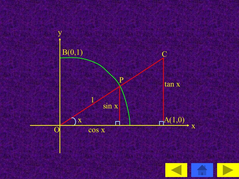 İSPAT: Bir çemberde 1 in ve 2 nin doğruluğu kolayca görülebilir.