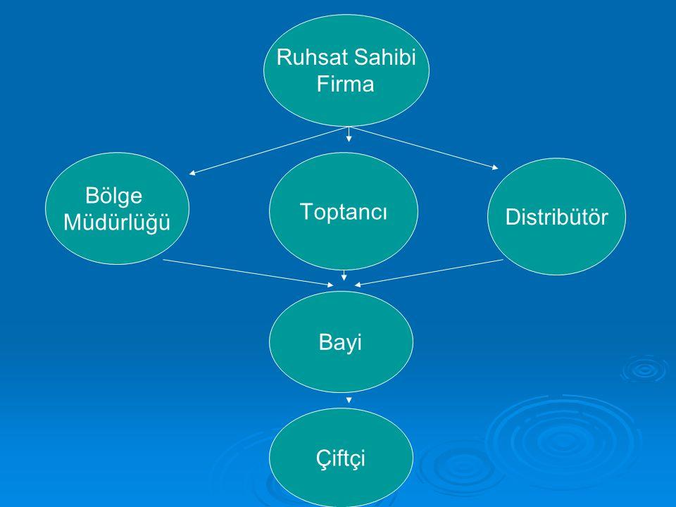 Bölge Müdürlüğü Toptancı Distribütör Bayi Çiftçi Ruhsat Sahibi Firma