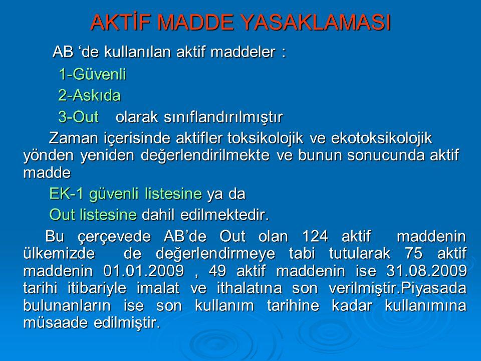 Ülkemizde zirai mücadelede kullanılan aşağıda isimleri yazılı Bitki Koruma Ürünü aktif maddelerinin imalatı ve ithalatı 01.01.2009 tarihi itibariyle yasaklanmıştır.