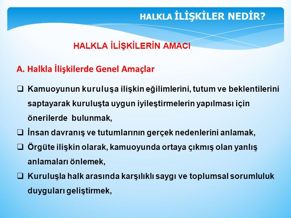HALKLA İLİŞKİLERİN AMACI A.