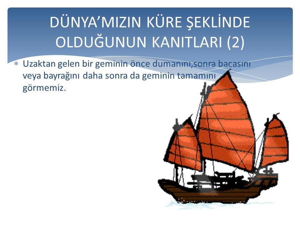  Uzaktan gelen bir geminin önce dumanını,sonra bacasını veya bayrağını daha sonra da geminin tamamını görmemiz.
