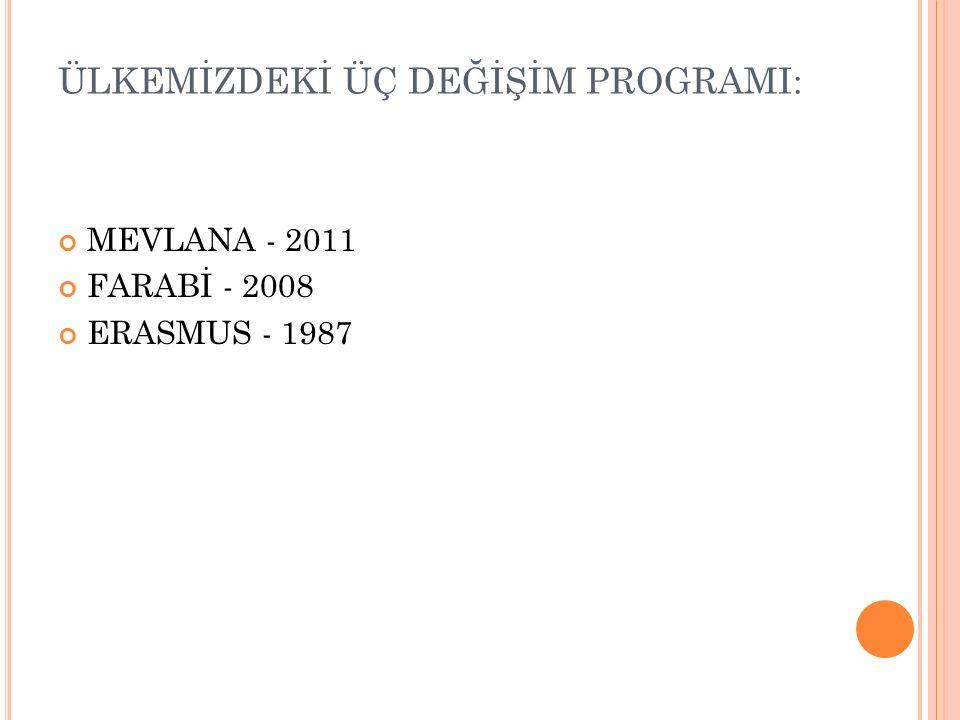 ÜLKEMİZDEKİ ÜÇ DEĞİŞİM PROGRAMI: MEVLANA - 2011 FARABİ - 2008 ERASMUS - 1987