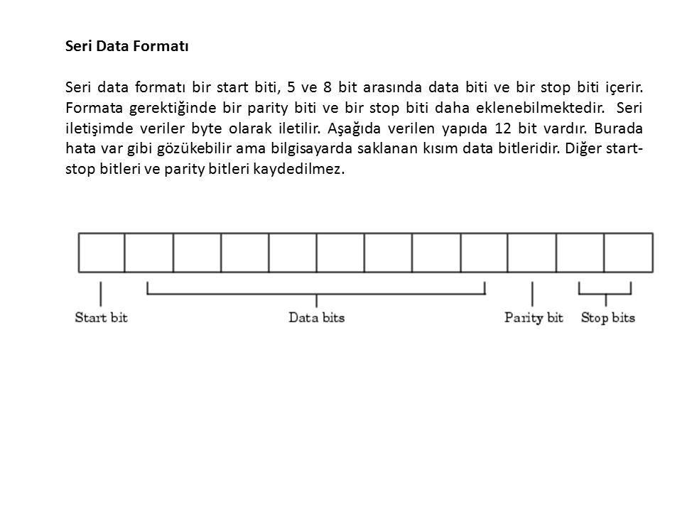 Seri Data Formatı Seri data formatı bir start biti, 5 ve 8 bit arasında data biti ve bir stop biti içerir.