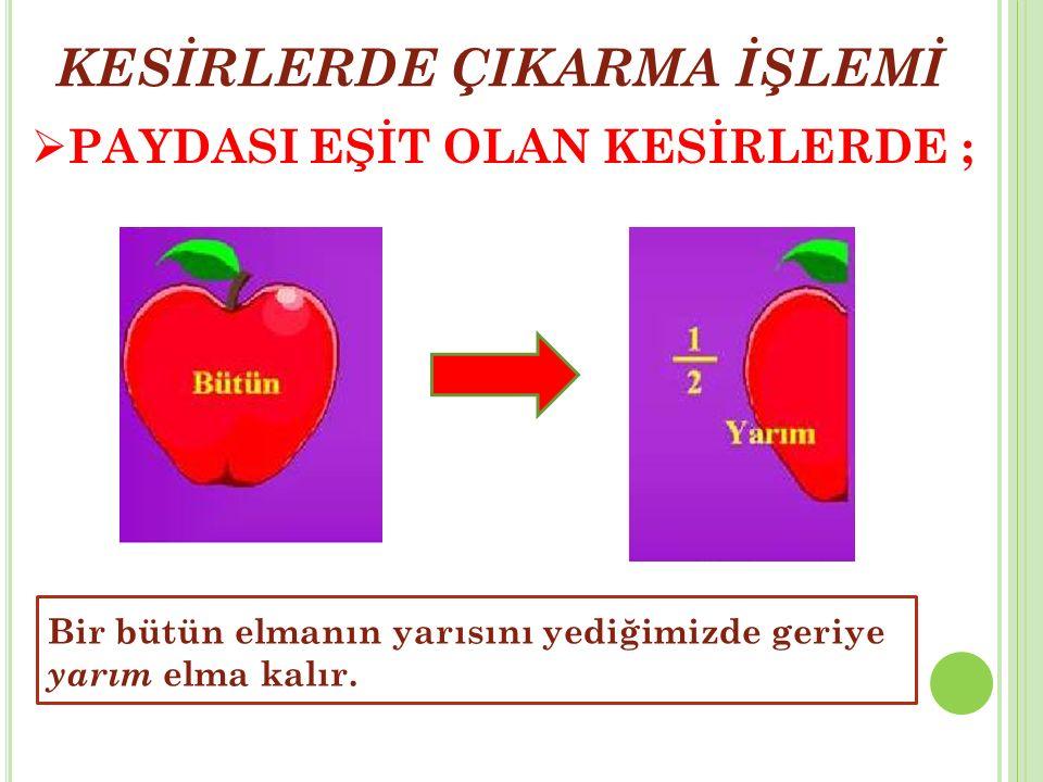 KESİRLERDE ÇIKARMA İŞLEMİ  PAYDASI EŞİT OLAN KESİRLERDE ; Bir bütün elmanın yarısını yediğimizde geriye yarım elma kalır.