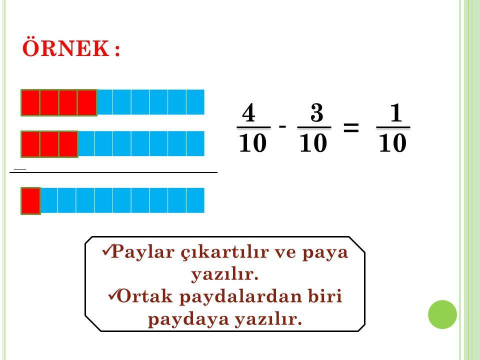 ÖRNEK : __ 4 10 - 3 = 1 Paylar çıkartılır ve paya yazılır. Ortak paydalardan biri paydaya yazılır.