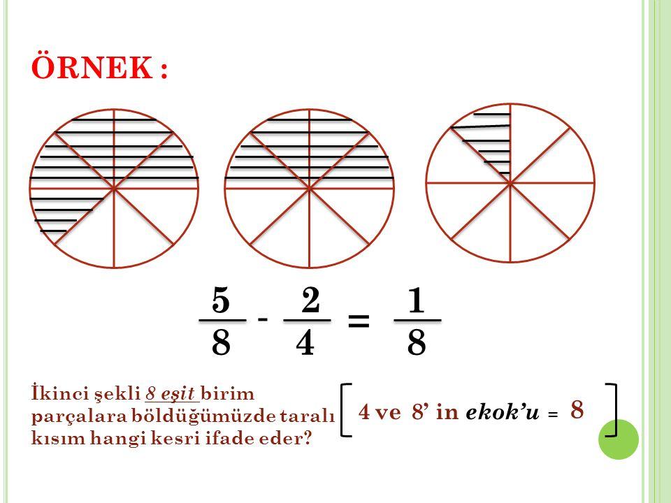 ÖRNEK : 5 8 - 2 4 = 1 8 İkinci şekli 8 eşit birim parçalara böldüğümüzde taralı kısım hangi kesri ifade eder? ve = 8 4 8' in ekok'u