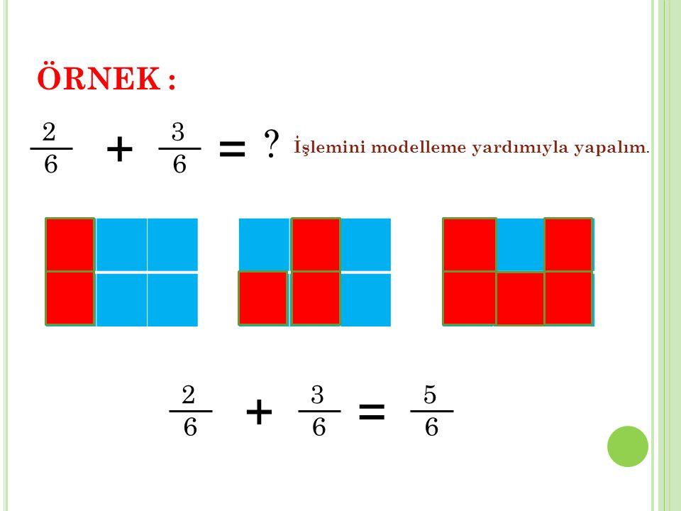 ÖRNEK : 2 6 + 3 6 = ? İşlemini modelleme yardımıyla yapalım. 2 6 + 3 6 = 5 6