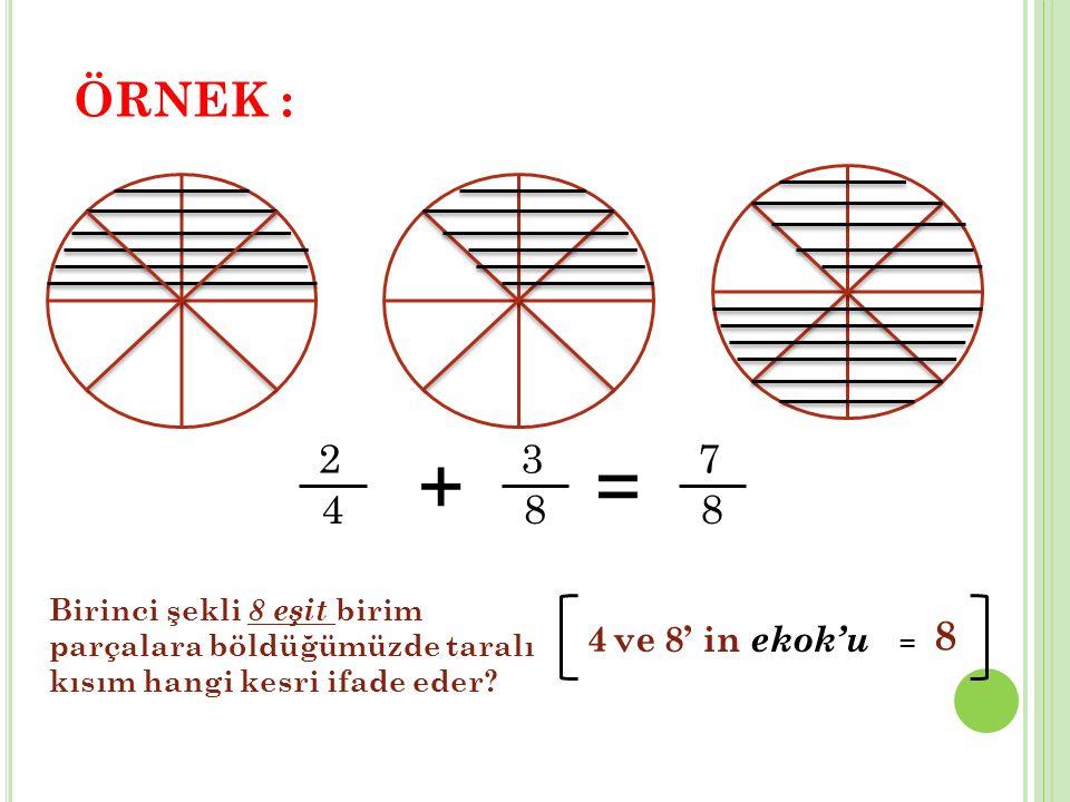 2 4 + 3 8 = 7 8 Birinci şekli 8 eşit birim parçalara böldüğümüzde taralı kısım hangi kesri ifade eder? ve = 8 4 8' in ekok'u ÖRNEK :