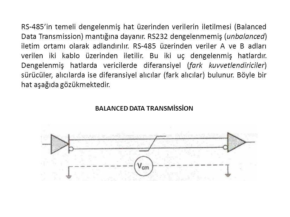 RS-485'in temeli dengelenmiş hat üzerinden verilerin iletilmesi (Balanced Data Transmission) mantığına dayanır. RS232 dengelenmemiş (unbalanced) ileti