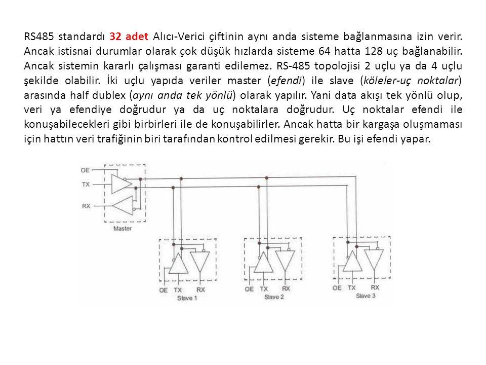 Dört uçlu yapıda veriler full dublex (aynı anda iki yönlü) olarak efendiden uç noktalara ve uç noktalardan efendiye doğru iletilebilir.
