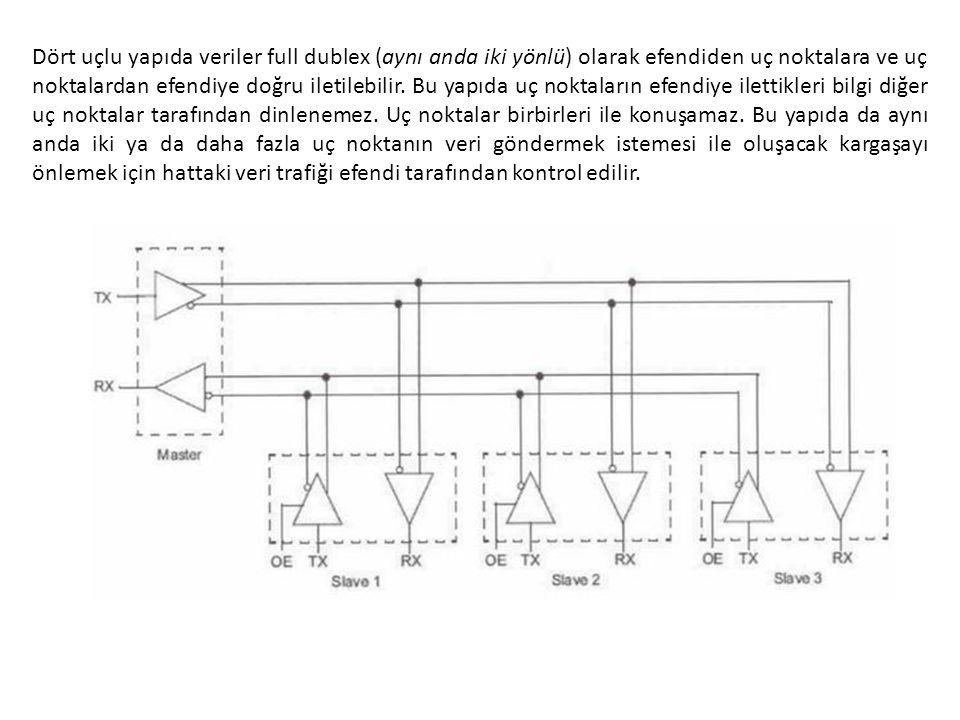 Dört uçlu yapıda veriler full dublex (aynı anda iki yönlü) olarak efendiden uç noktalara ve uç noktalardan efendiye doğru iletilebilir. Bu yapıda uç n