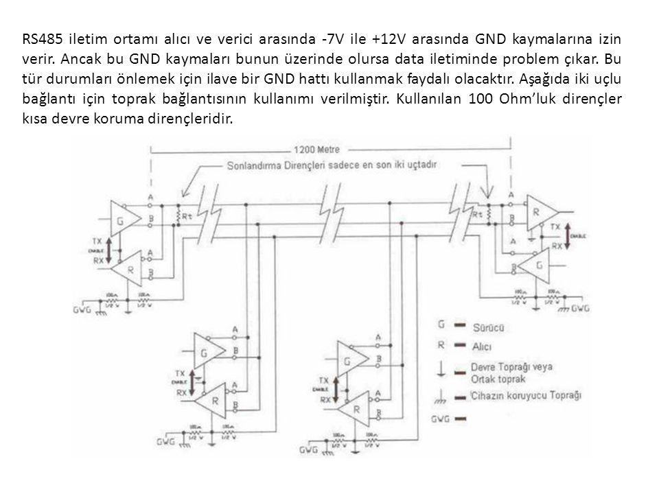 RS485 iletim ortamı alıcı ve verici arasında -7V ile +12V arasında GND kaymalarına izin verir. Ancak bu GND kaymaları bunun üzerinde olursa data ileti