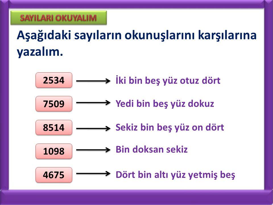 Aşağıdaki sayıların okunuşlarını karşılarına yazalım. 2534 7509 8514 1098 4675 İki bin beş yüz otuz dört Yedi bin beş yüz dokuz Sekiz bin beş yüz on d
