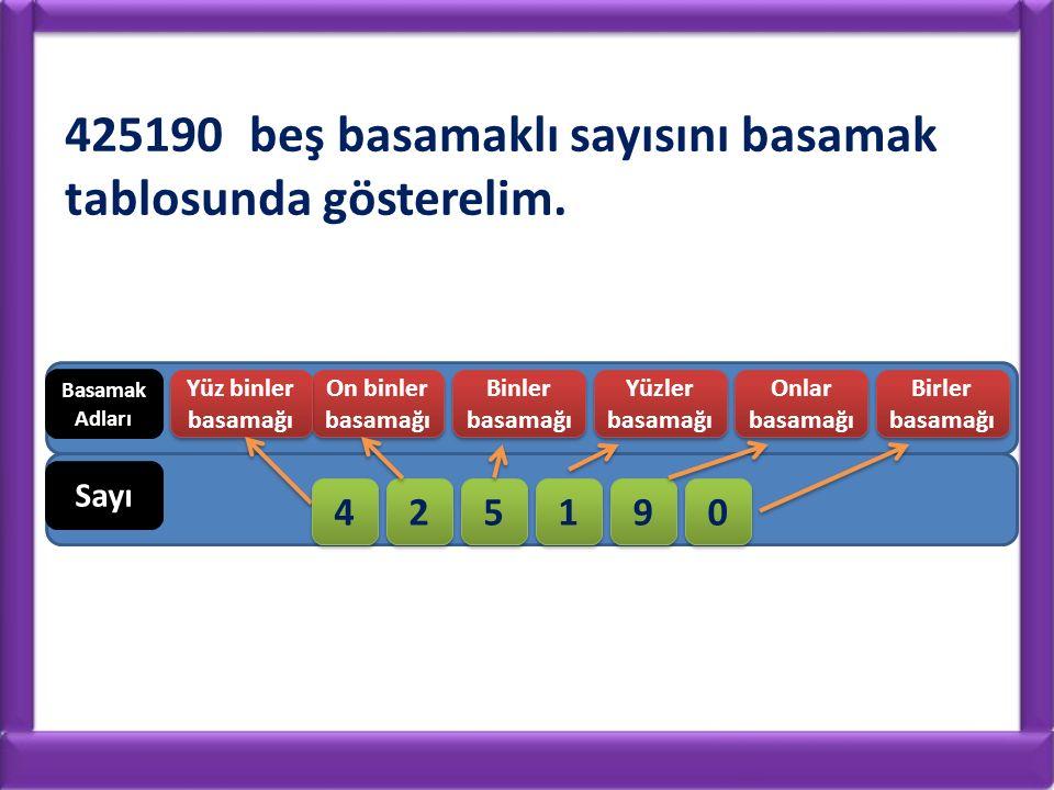 425190 beş basamaklı sayısını basamak tablosunda gösterelim. Basamak Adları On binler basamağı On binler basamağı Yüzler basamağı Yüzler basamağı Onla