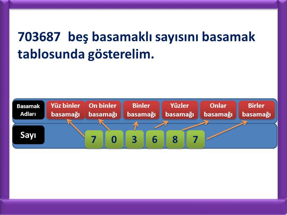703687 beş basamaklı sayısını basamak tablosunda gösterelim. Basamak Adları On binler basamağı On binler basamağı Yüzler basamağı Yüzler basamağı Onla