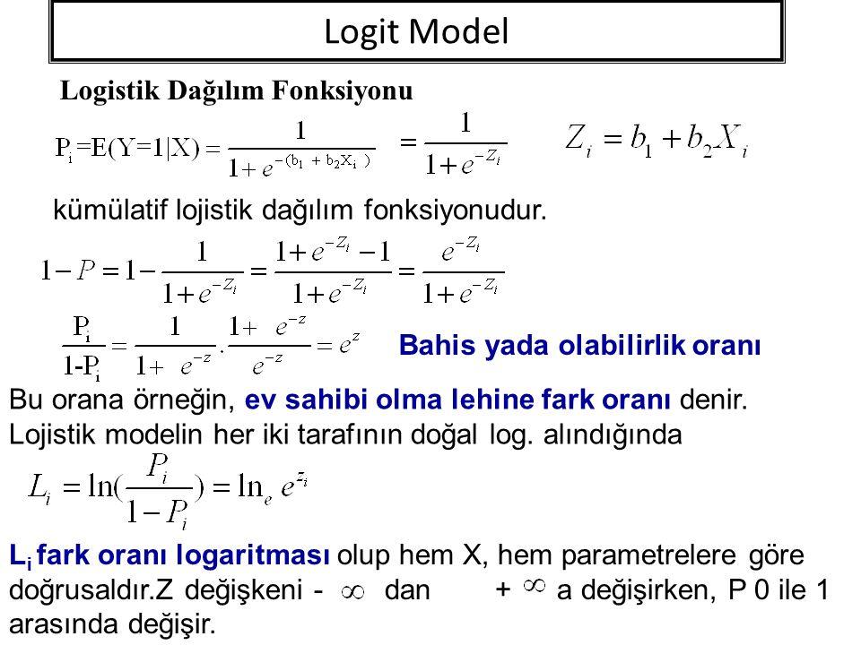 Logit Model Logistik Dağılım Fonksiyonu kümülatif lojistik dağılım fonksiyonudur. Bahis yada olabilirlik oranı Bu orana örneğin, ev sahibi olma lehine