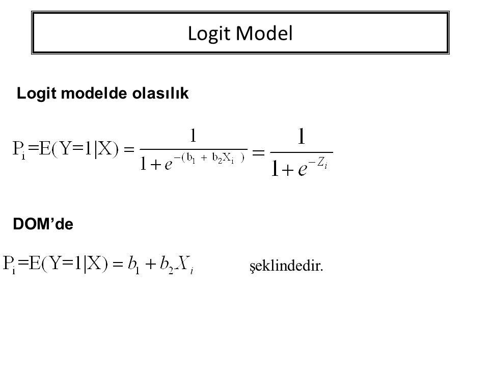 Logit Model DOM'de şeklindedir. Logit modelde olasılık