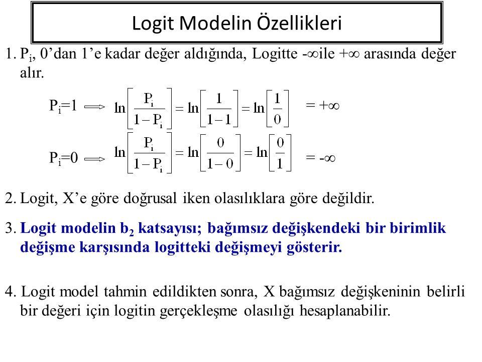 Logit Modelin Özellikleri P i =1 = +  P i =0 = -  1.P i, 0'dan 1'e kadar değer aldığında, Logitte -  ile +  arasında değer alır. 2.Logit, X'e göre