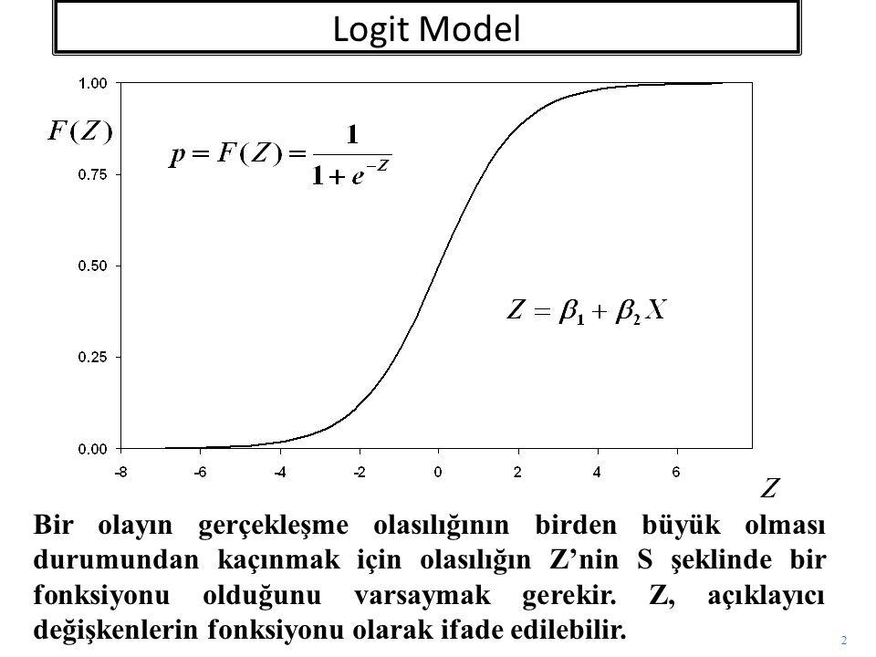 2 Bir olayın gerçekleşme olasılığının birden büyük olması durumundan kaçınmak için olasılığın Z'nin S şeklinde bir fonksiyonu olduğunu varsaymak gerek