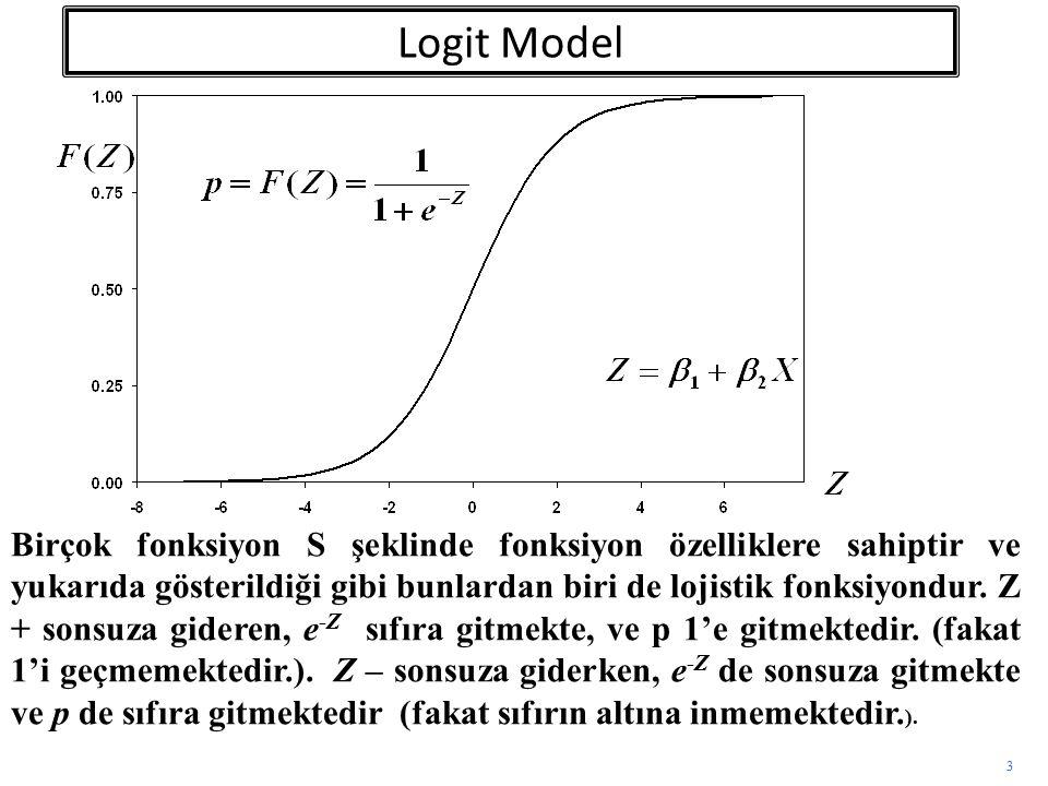 3 Birçok fonksiyon S şeklinde fonksiyon özelliklere sahiptir ve yukarıda gösterildiği gibi bunlardan biri de lojistik fonksiyondur. Z + sonsuza gidere