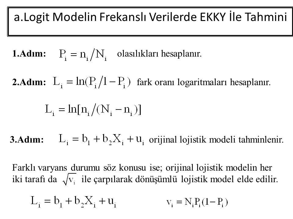 a.Logit Modelin Frekanslı Verilerde EKKY İle Tahmini 1.Adım: olasılıkları hesaplanır. 2.Adım: fark oranı logaritmaları hesaplanır. 3.Adım: orijinal lo