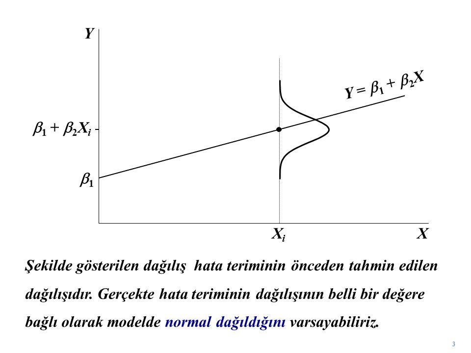 3 Şekilde gösterilen dağılış hata teriminin önceden tahmin edilen dağılışıdır. Gerçekte hata teriminin dağılışının belli bir değere bağlı olarak model