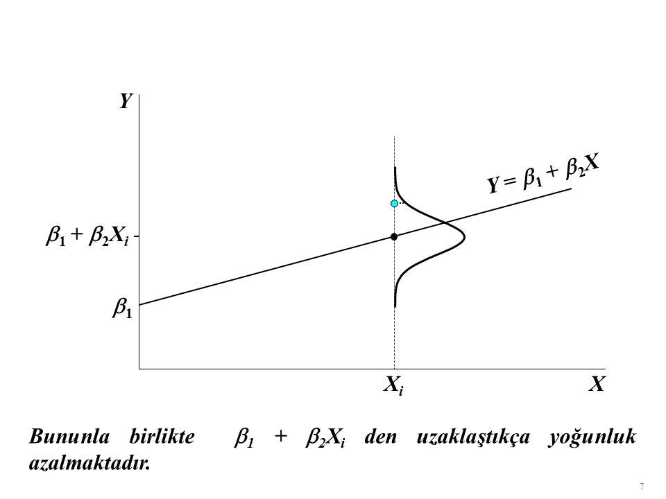 X Y XiXi 11  1  +  2 X i Y =  1  +  2 X 7 Bununla birlikte  1 +  2 X i den uzaklaştıkça yoğunluk azalmaktadır.