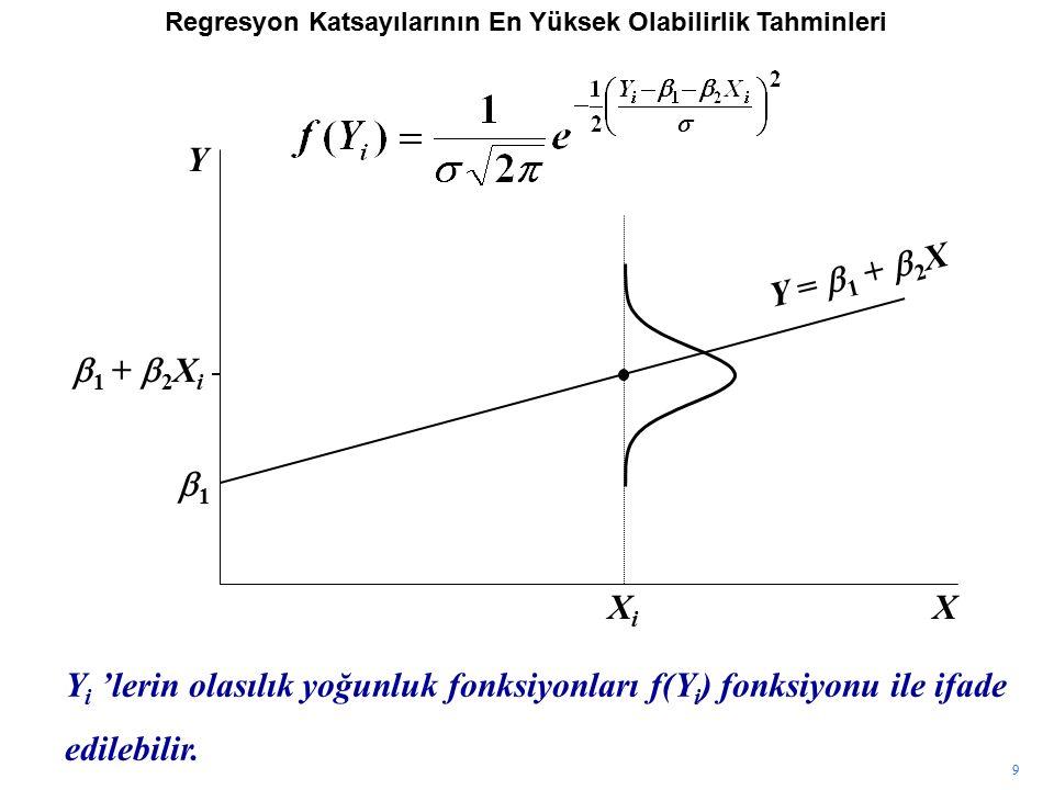 9 Y i 'lerin olasılık yoğunluk fonksiyonları f(Y i ) fonksiyonu ile ifade edilebilir. X Y XiXi 11  1  +  2 X i Y =  1  +  2 X Regresyon Katsay