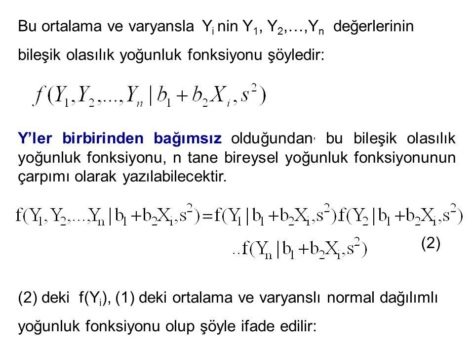 Bu ortalama ve varyansla Y i nin Y 1, Y 2,…,Y n değerlerinin bileşik olasılık yoğunluk fonksiyonu şöyledir: Y'ler birbirinden bağımsız olduğundan, bu