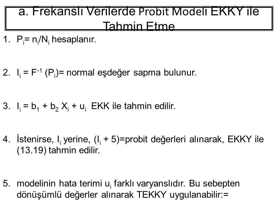 a. Frekanslı Verilerde Probit Model i EKKY ile Tahmin Etme 1.P i = n i /N i hesaplanır. 2.I i = F -1 (P i )= normal eşdeğer sapma bulunur. 3.I i = b 1