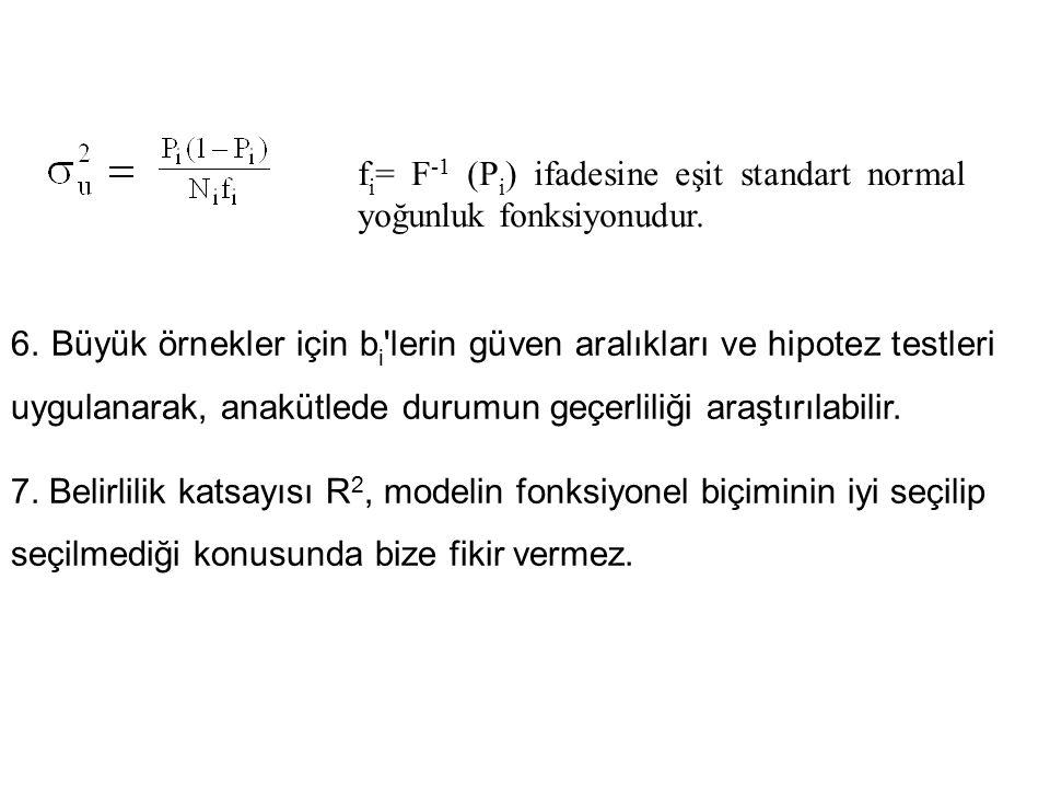 f i = F -1 (P i ) ifadesine eşit standart normal yoğunluk fonksiyonudur. 6. Büyük örnekler için b i 'lerin güven aralıkları ve hipotez testleri uygula