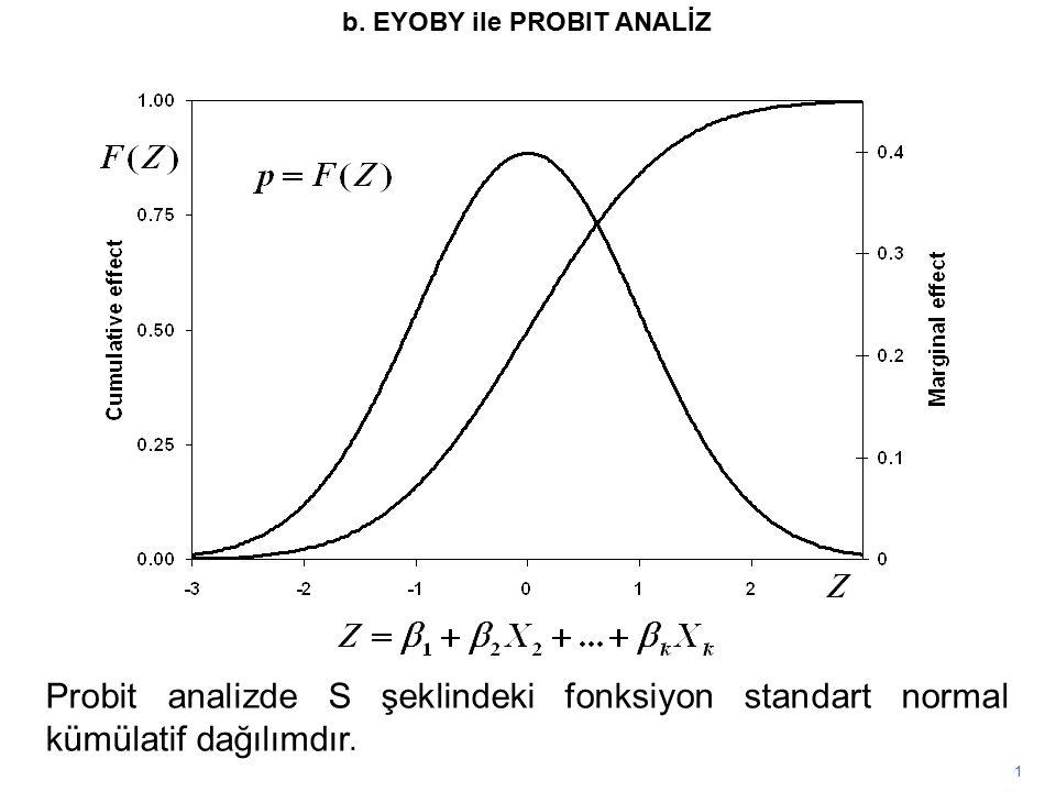 1 b. EYOBY ile PROBIT ANALİZ Probit analizde S şeklindeki fonksiyon standart normal kümülatif dağılımdır.