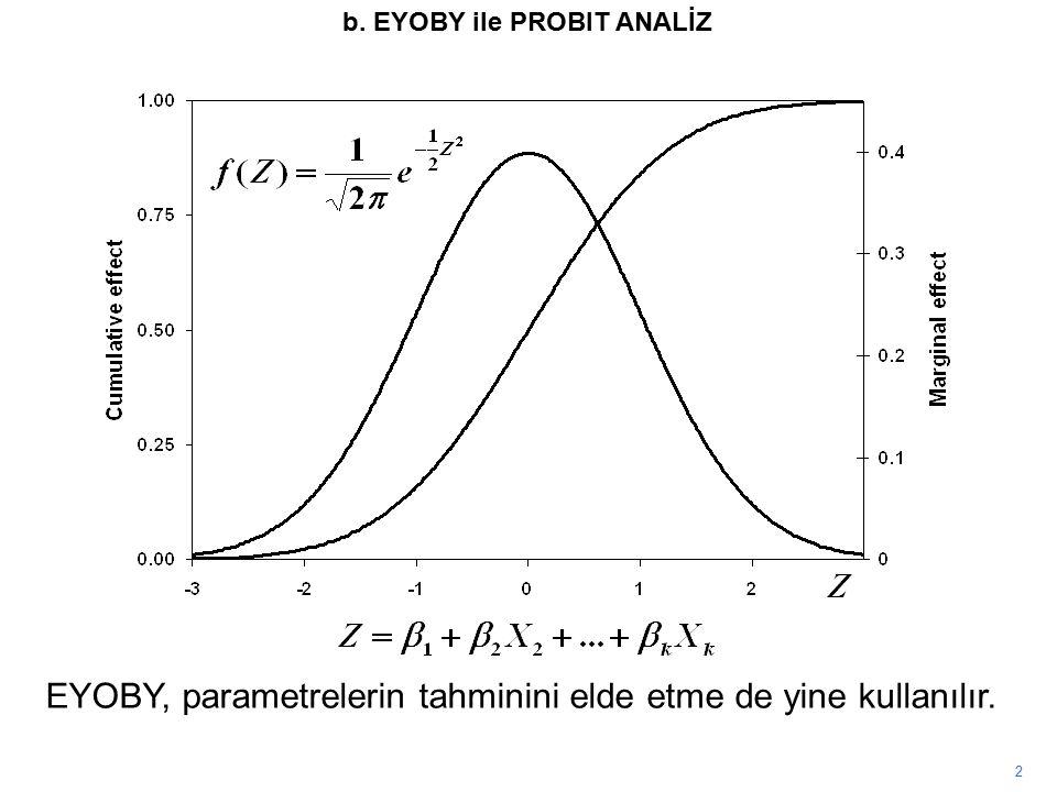 2 EYOBY, parametrelerin tahminini elde etme de yine kullanılır. b. EYOBY ile PROBIT ANALİZ