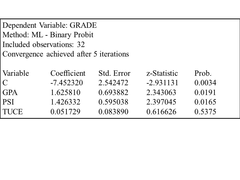 Dependent Variable: GRADE Method: ML - Binary Probit Included observations: 32 Convergence achieved after 5 iterations VariableCoefficientStd. Errorz-
