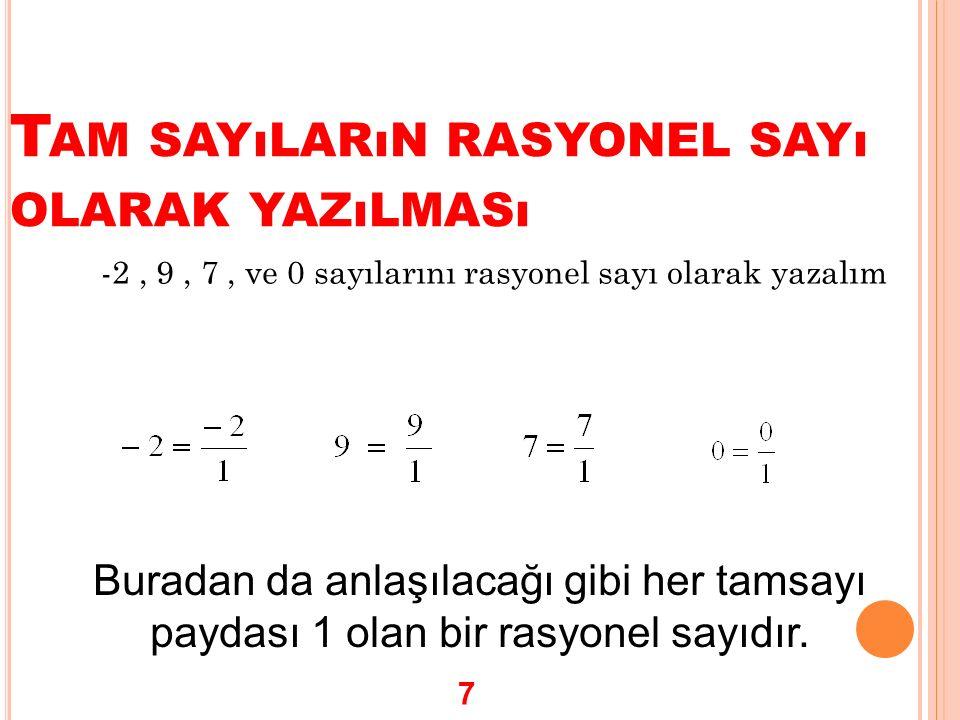T AM SAYıLARıN RASYONEL SAYı OLARAK YAZıLMASı -2, 9, 7, ve 0 sayılarını rasyonel sayı olarak yazalım Buradan da anlaşılacağı gibi her tamsayı paydası