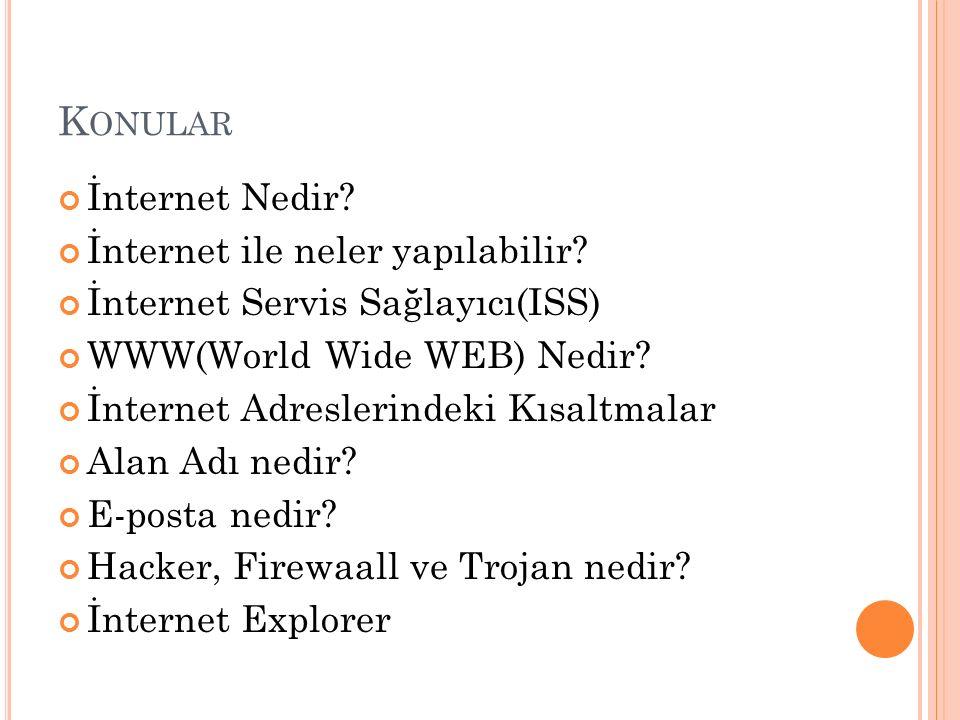 İ NTERNET NEDIR .