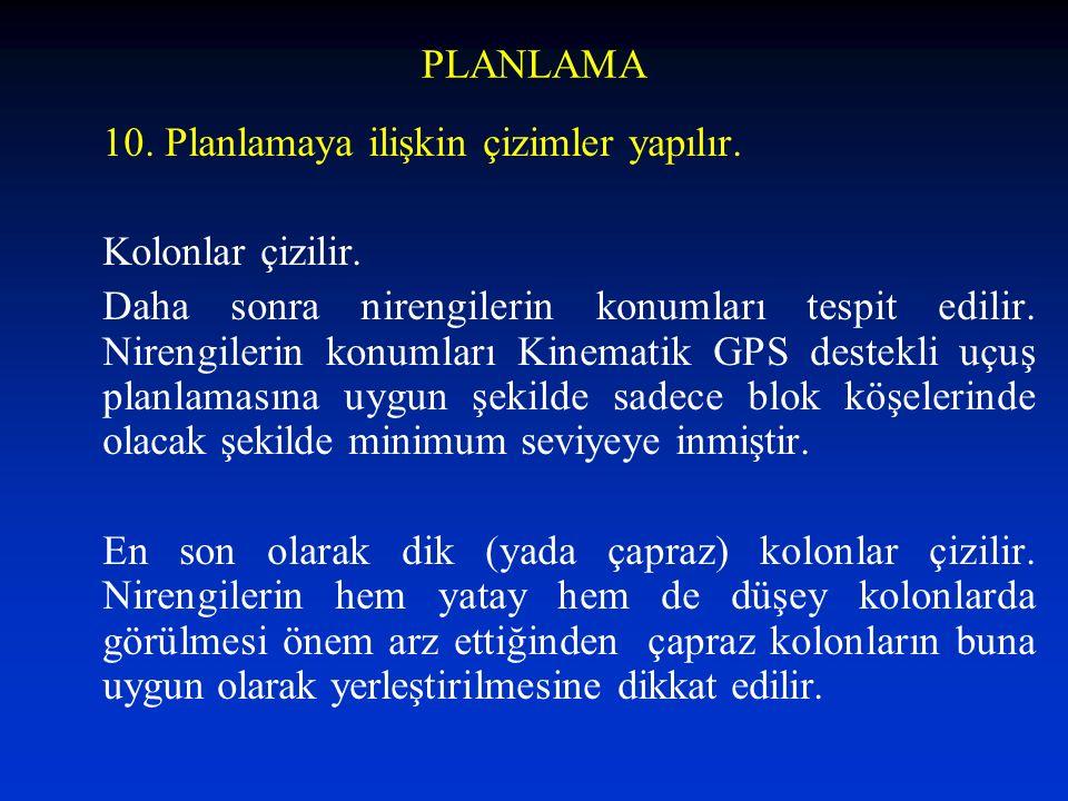 PLANLAMA 10. Planlamaya ilişkin çizimler yapılır. Kolonlar çizilir. Daha sonra nirengilerin konumları tespit edilir. Nirengilerin konumları Kinematik