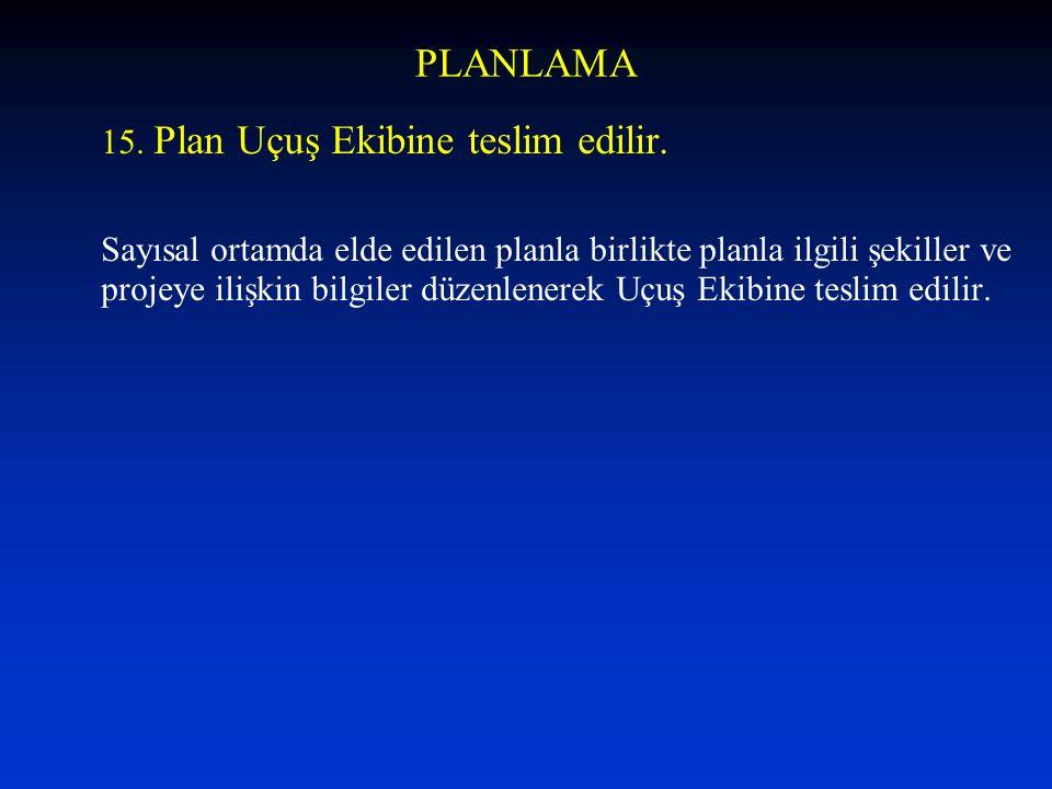PLANLAMA 15. Plan Uçuş Ekibine teslim edilir. Sayısal ortamda elde edilen planla birlikte planla ilgili şekiller ve projeye ilişkin bilgiler düzenlene