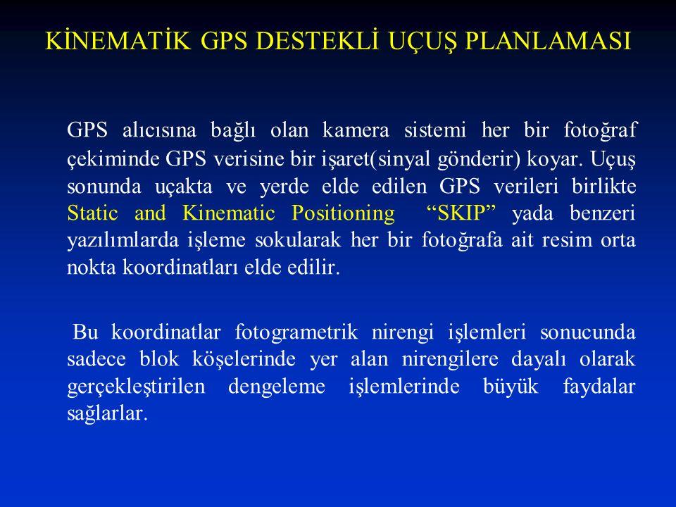PLANLAMA 9.Koordinat bilgileri belirlenir.