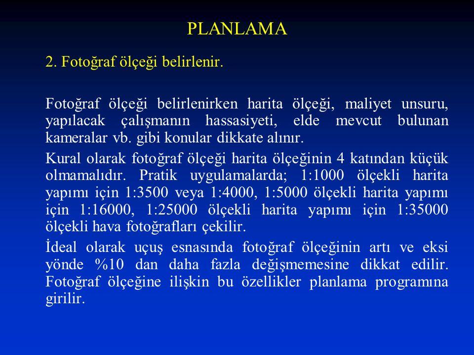 PLANLAMA 13.Plan kaydedilir.