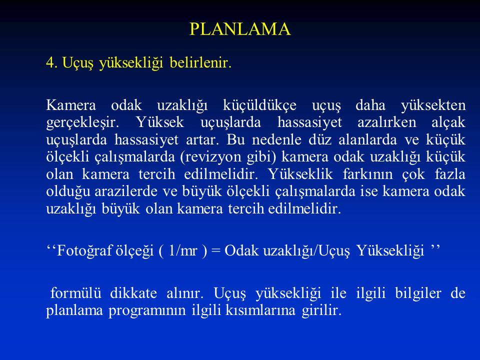 PLANLAMA 15.Plan Uçuş Ekibine teslim edilir.