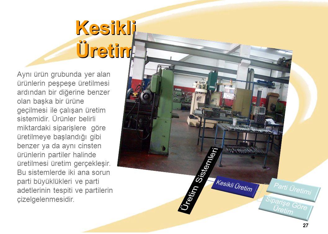 Kesikli Üretim Aynı ürün grubunda yer alan ürünlerin peşpeşe üretilmesi ardından bir diğerine benzer olan başka bir ürüne geçilmesi ile çalışan üretim
